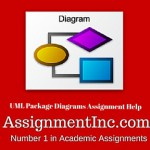 UML Package Diagrams