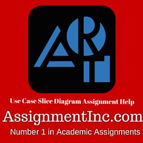 Use Case Slice Diagram Assignment Help