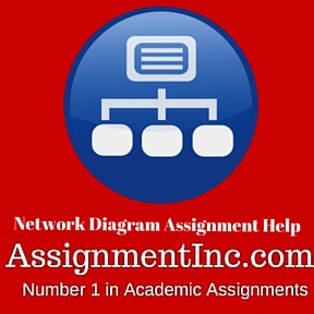 assignment network design Designing a vlan-based network architecture involves a series of key steps.
